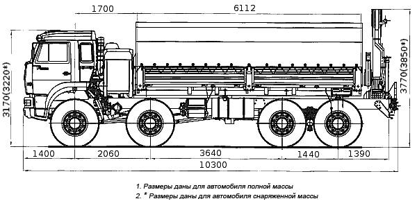 KAMAZ 6560-43